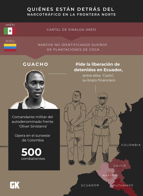 Quién es Guacho, el causante de los secuestros en la frontera de Ecuador y Colombia.