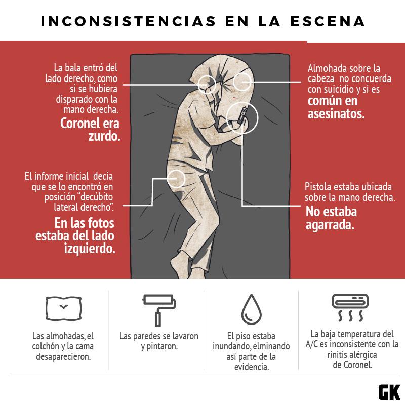 César Coronel: Suicidio u homicidio encubierto por la policía nacional