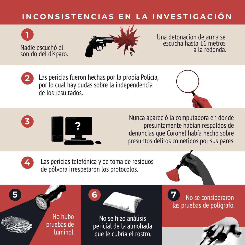 César Coronel: Suicidio o asesinato encubierto por la policía nacional