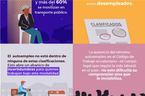 ¿Qué es el autoempleo y qué tan común es en el Ecuador?