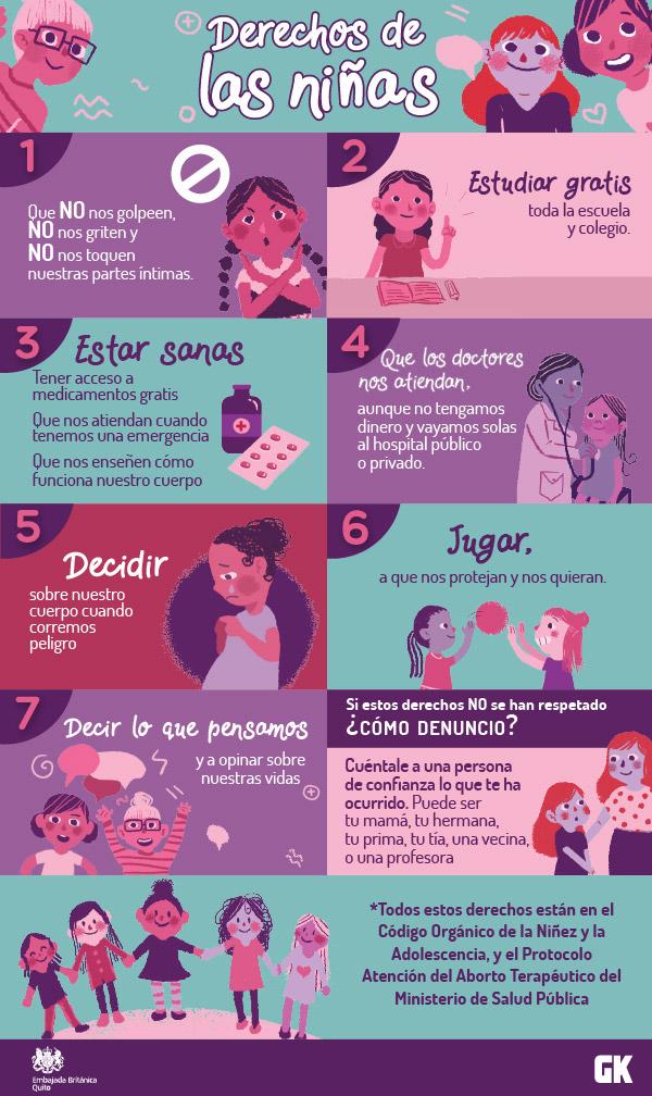 Los derechos de las niñas en imágenes para imprimir