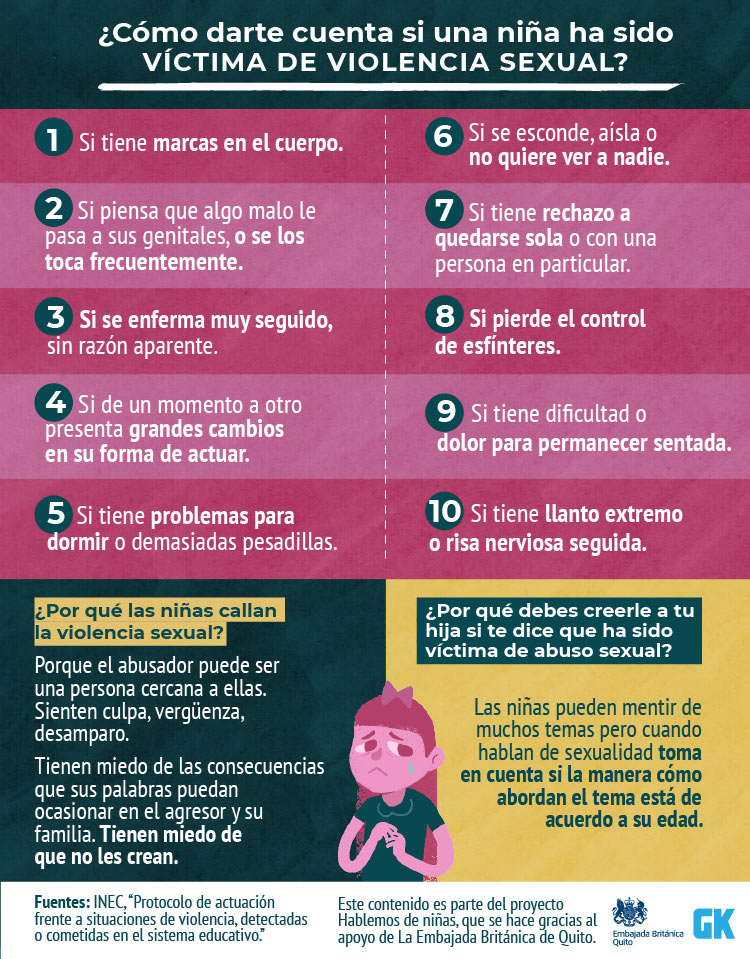 Cómo saber si una niña está siendo abusada: Una infografía