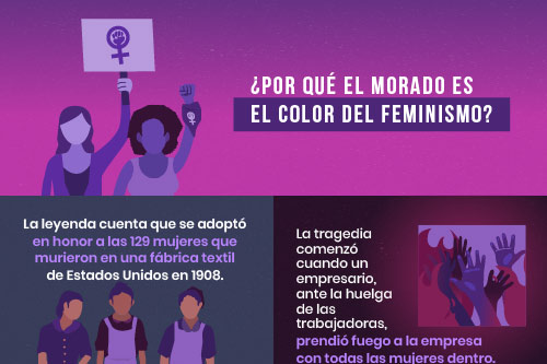 ¿Por qué el morado es el color del feminismo?