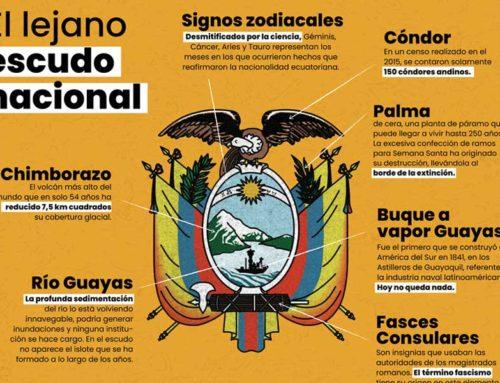 El lejano escudo nacional