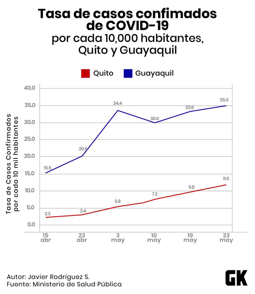 Cuáles son los territorios más afectados por el coronavirus